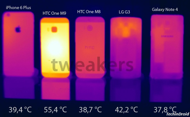 Is Your Android phone Overheating? Possible Reasons & Fix