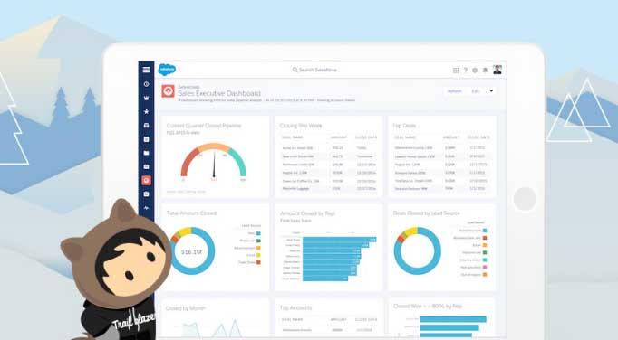 Top 5 Alternatives to Pipedrive CRM software