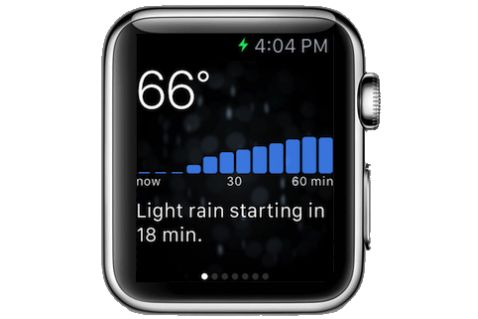 Apps for apple Watch 2017